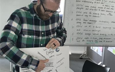 Is Service Design the missing link in the Circular Economy?